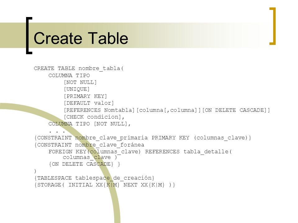 Create Table CREATE TABLE nombre_tabla( COLUMNA TIPO [NOT NULL]